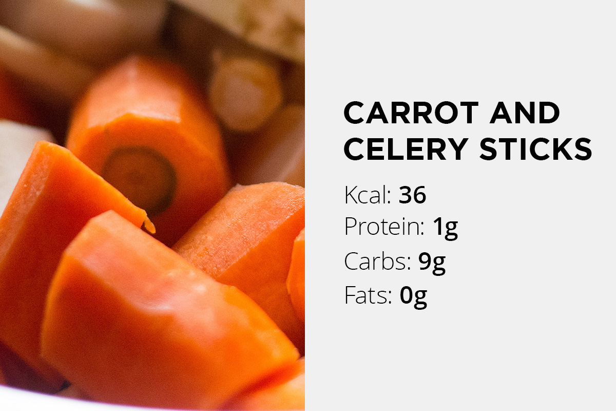 Chopped raw carrot with nutrition facts listed: 36 calories, 1 gram of protein, 9 grams of carbs, 0 grams of fat.