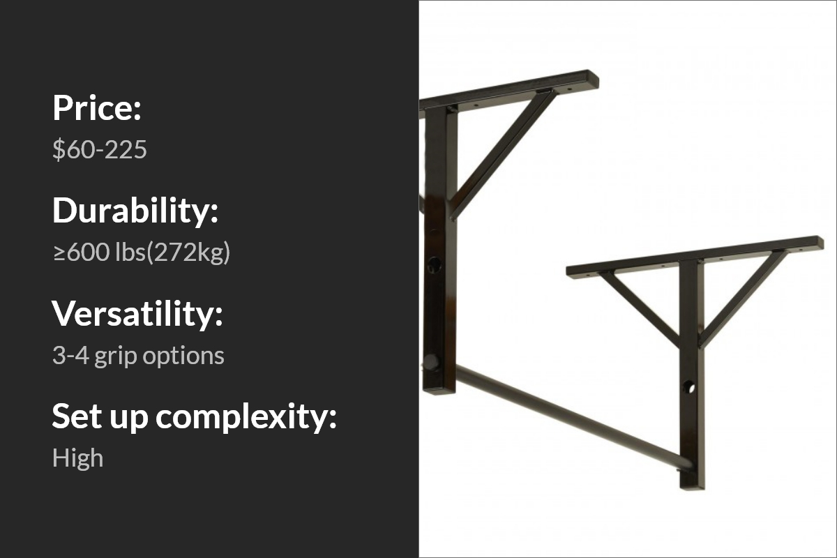 A picture diveded on two parts by a straight line on the middle, left is the black background with white text: Price:$ 60-225; Durability: ≥600 lbs(272kg); Versatility: 3-4 grip options; Set up complexity: high. On the right, there is a picture of ceiling mounted pull up bar on the white background.