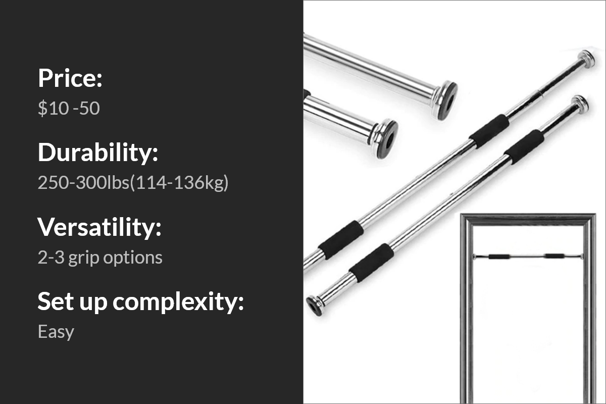 A picture diveded on two parts by a straight line on the middle, left is the black background with white text: Price: $ 10-50;  Durability: 250-300lbs(114-136kg); Versatility: 2-3 grip options; Set up complexity: easy. On the right, on the white bacground, two doorframe pull up bars are laid, and in the lower right corner there is a picture of doors with a dorframe pull up bare installed.