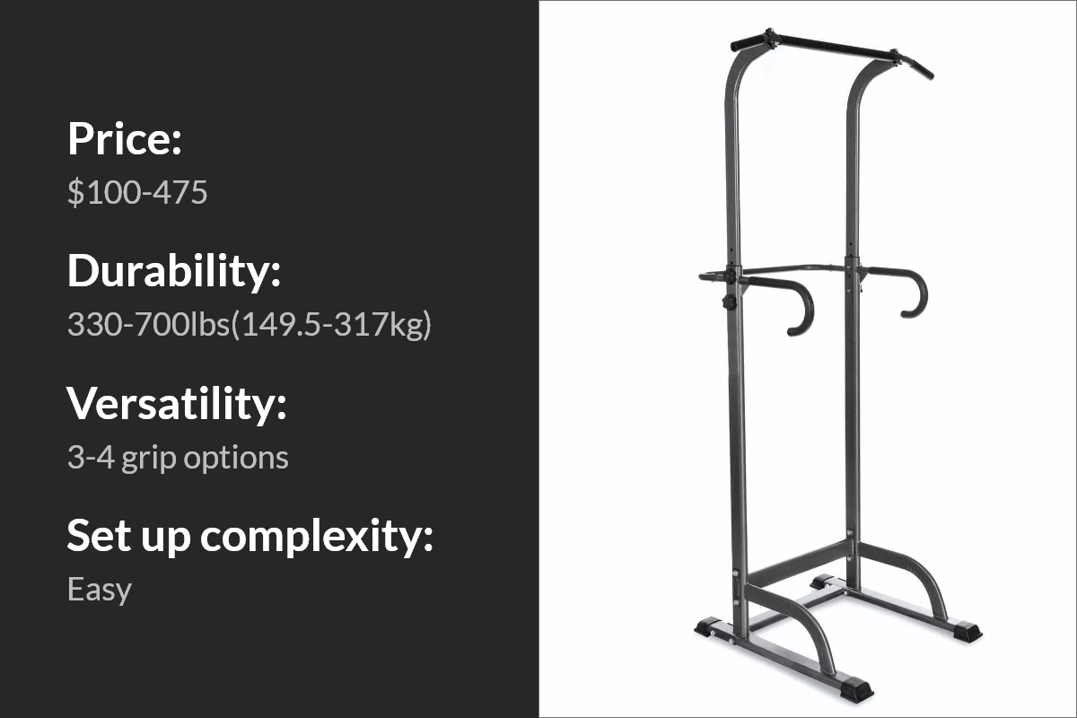A picture diveded on two parts by a straight line on the middle, left is the black background with white text: Price: $100-475; Durability: 330-700lbs(149.5-317kg); Versatility: 3-4 grip options; Set up complexity: easy. On the right side, there is a picture of a freestanding pull up bar on a white bacground.