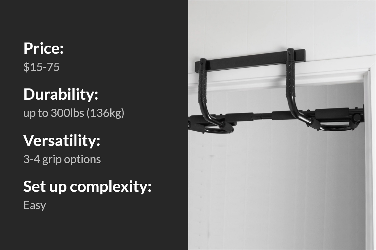 A picture diveded on two parts by a straight line on the middle, left is the black background with white text: Price$ 15-75; Durability: up to 300 lbs(136kg); Versatility:3-4 grip options; Set up complexity: easy. On the right, a picture od leverage mounted pull up bar set up on a white door frame.