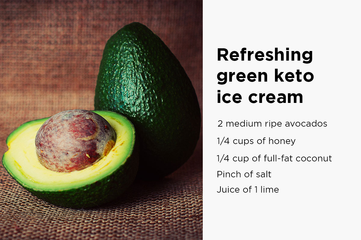 PIcture of one whole and one half of avocado, with following text written on the right side of the picture: ''Refreshing green keto ice cream: 2 medium ripe avocados, 1/4 cup of honey, 1/4 cup of full-fat coconut milk, pinch of salt, juice of 1 lime''.